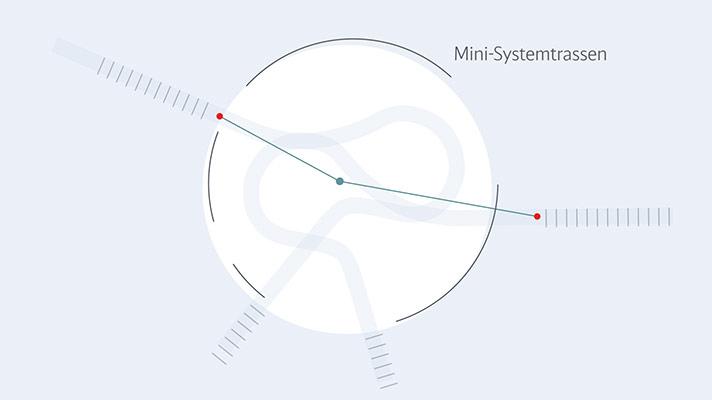 geroldbrunner-db-clickandride-detail-trassen